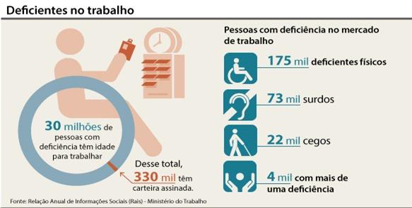 estatuto_deficiente